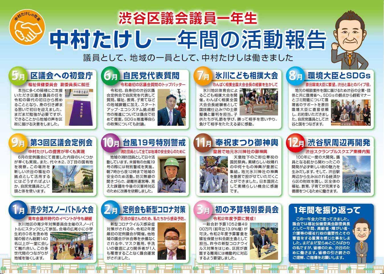 中村たけしの一年間の活動報告